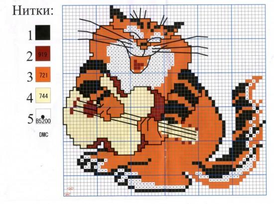 Создание прекрасного: как не растеряться в многообразии схем и наборов для вышивки.2